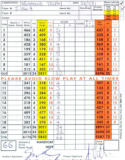 tp_course_record_amateur